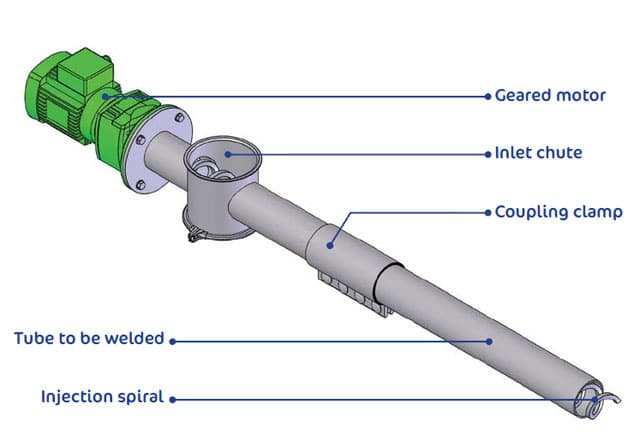 Injector screw type ID