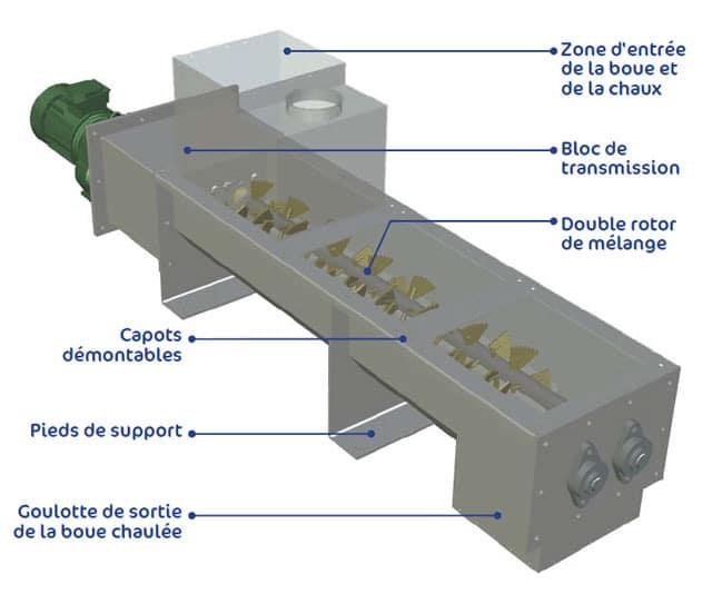 Vue 3D d'un mélangeur de chaulage des boues