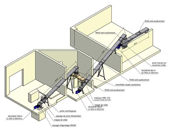 Exemple d'implantation d'un chaulage de boue