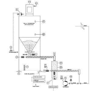 Exemple de PID d'une installation de dosage pondéral alimentant un transfert pneumatique