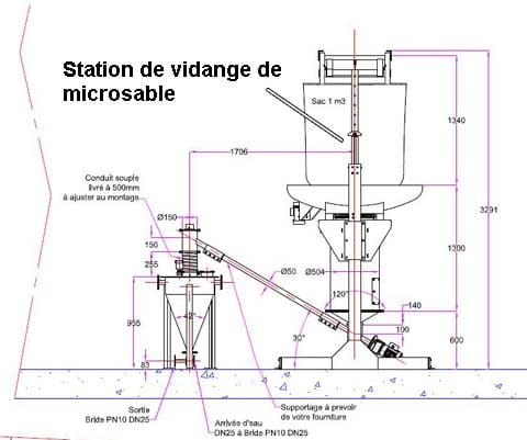 Station de vidange de microsable