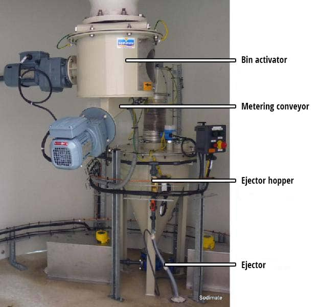 Hydro ejector transfer system